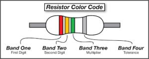 resistor-color code
