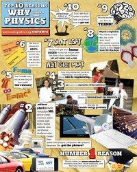 whyphysics