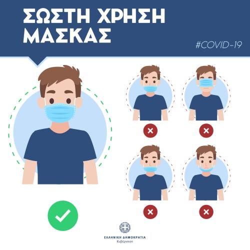 Σωστή χρήση μάσκας